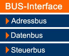 Bussystem-CPU Bild