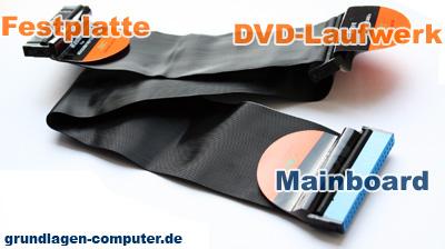 HDD per IDE anschließen