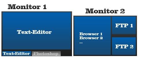 2 Monitore gleichzeitig Webmaster