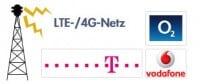 LTE-Tarife im Vergleich