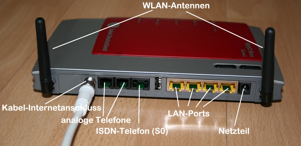 Blog archives softwareezy - Fritz box sl wlan ...