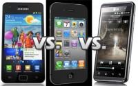 Welches Highend Smartphone kaufen?
