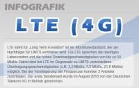 LTE UMTS Internet – Übersicht zu den LTE-Tarifen
