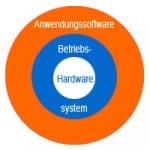 Aufgaben Betriebsystem – Grundlagen Client-Server-Modell