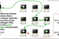 Anonym surfen im Internet – Grundlagen (Teil 2)