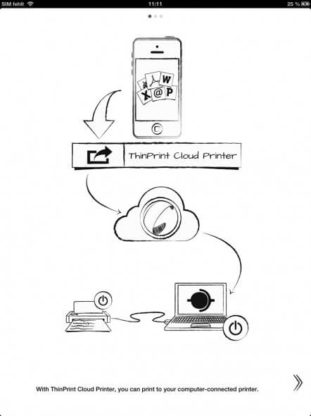 Thinprinter Cloud Printer - das Prinzip