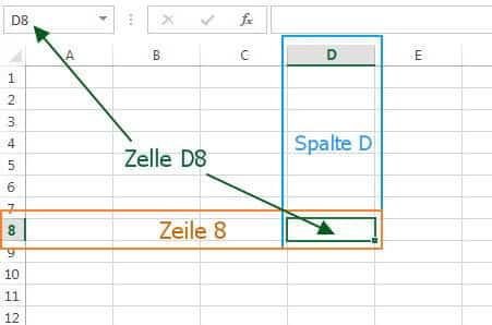 Zellen in Excel