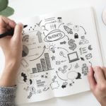 Warum das Digitaldesign immer wichtiger für Unternehmen wird