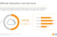 Cloud-Anbieter: Diese Tipps helfen bei der Auswahl