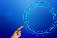 So finden Sie die richtige ERP-Software